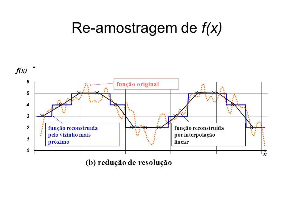 Re-amostragem de f(x) (b) redução de resolução f(x)         