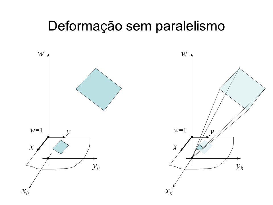 Deformação sem paralelismo