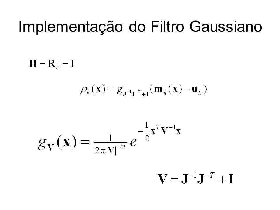 Implementação do Filtro Gaussiano