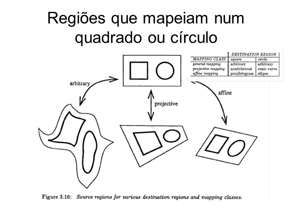 Regiões que mapeiam num quadrado ou círculo