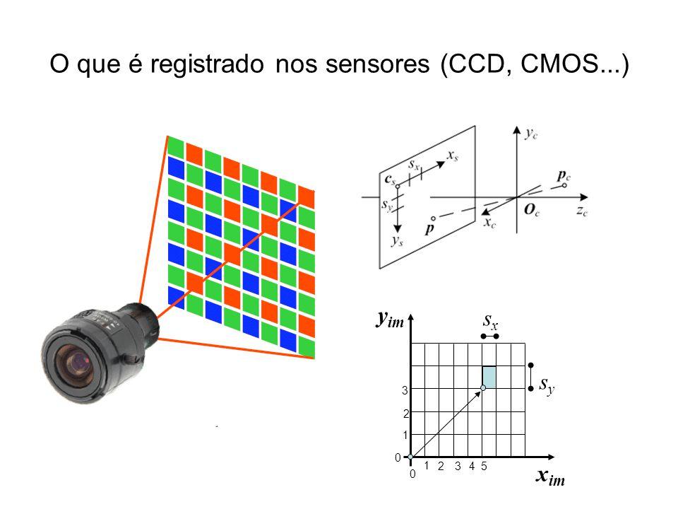 O que é registrado nos sensores (CCD, CMOS...)