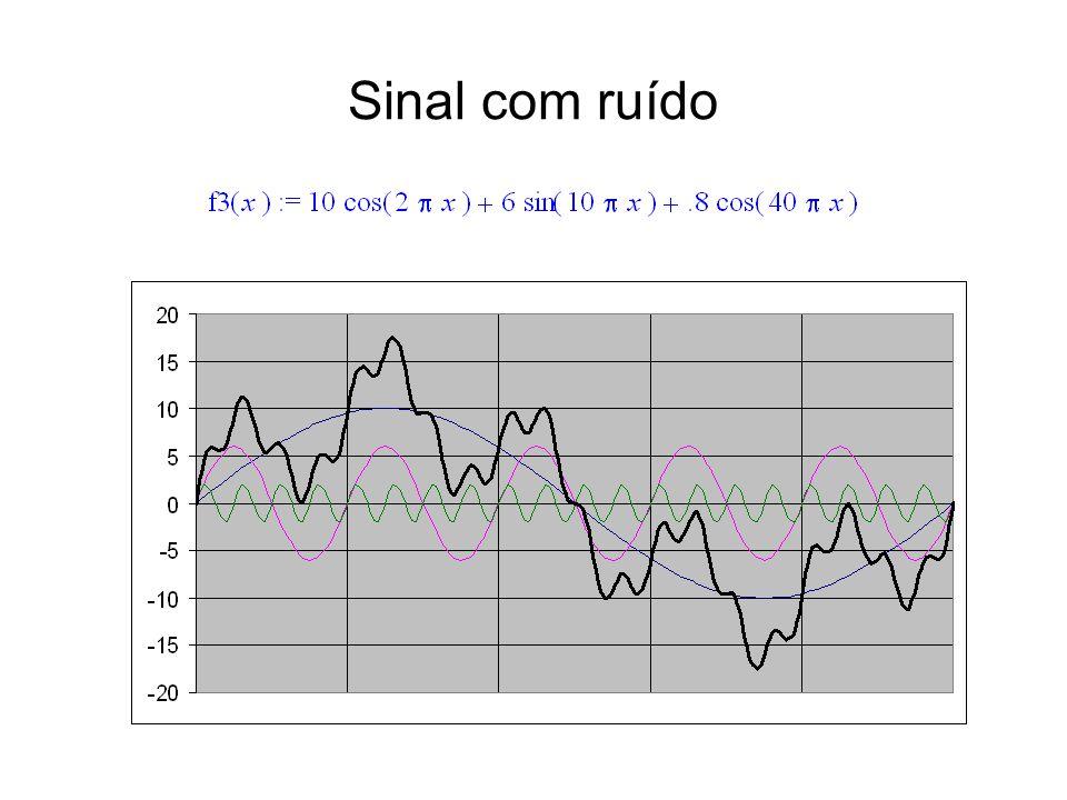 Imagem Digital 08/04/2017 Sinal com ruído Marcelo Gattass