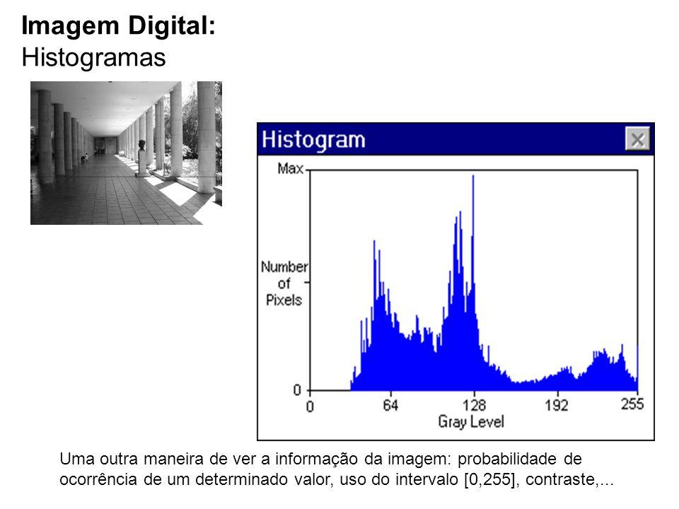 Imagem Digital: Histogramas