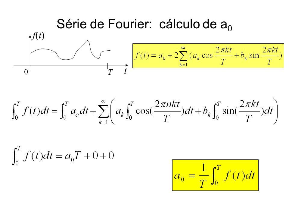 Série de Fourier: cálculo de a0