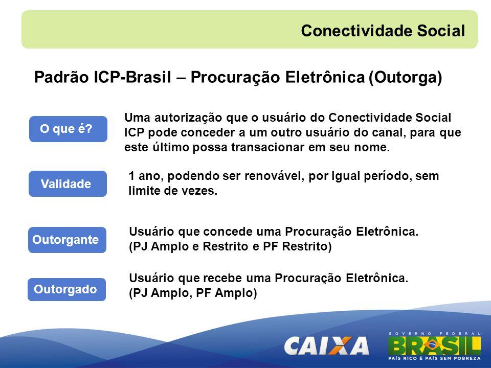 Padrão ICP-Brasil – Procuração Eletrônica (Outorga)