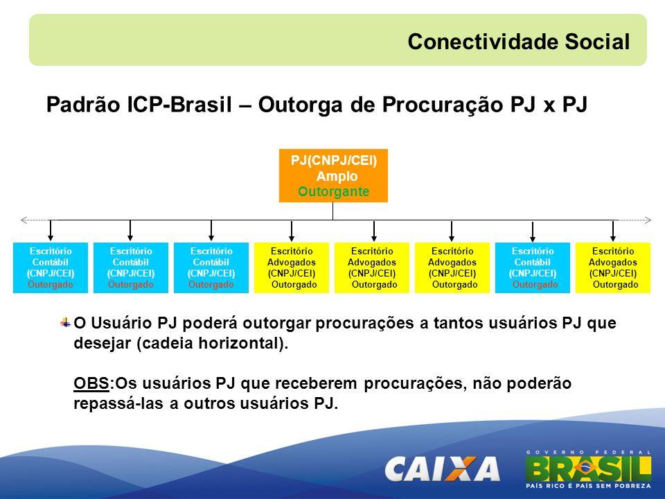 Padrão ICP-Brasil – Outorga de Procuração PJ x PJ