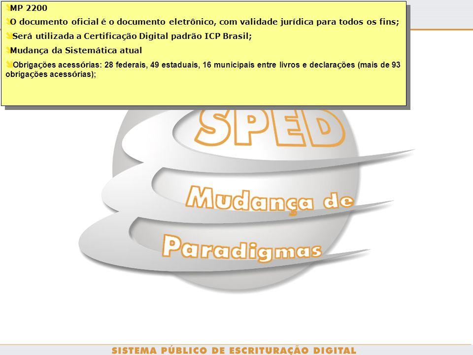 MP 2200 O documento oficial é o documento eletrônico, com validade jurídica para todos os fins;
