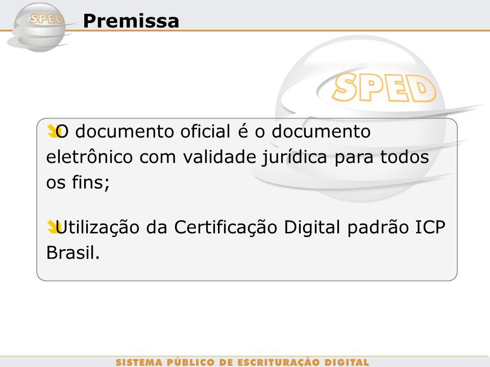 Premissa O documento oficial é o documento eletrônico com validade jurídica para todos os fins;
