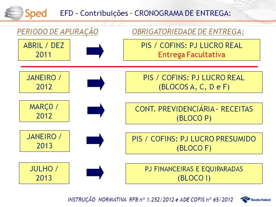 EFD – Contribuições - CRONOGRAMA DE ENTREGA: