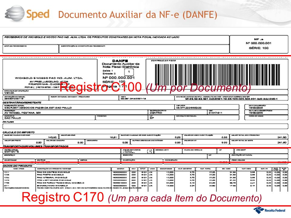 Registro C100 (Um por Documento)