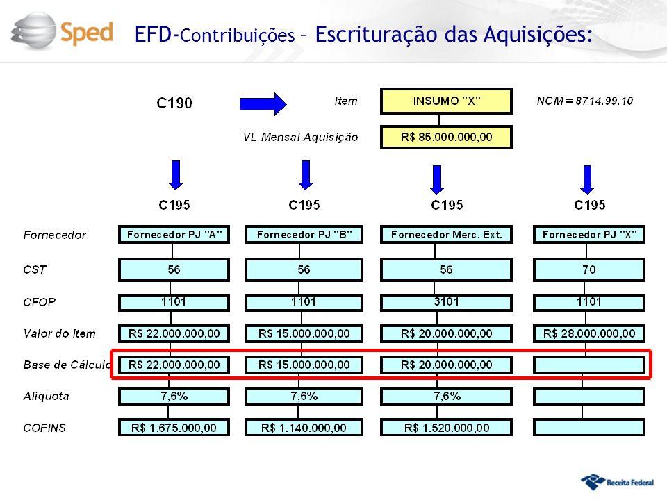 EFD-Contribuições – Escrituração das Aquisições: