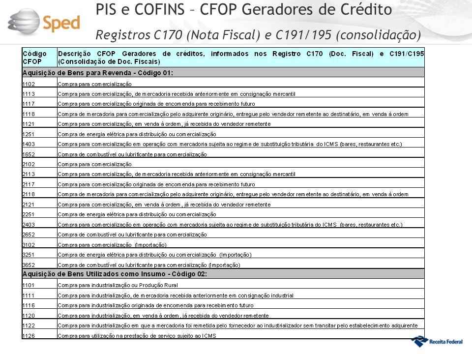 PIS e COFINS – CFOP Geradores de Crédito