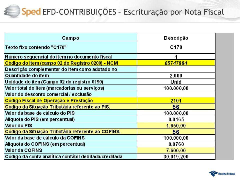 EFD-CONTRIBUIÇÕES – Escrituração por Nota Fiscal