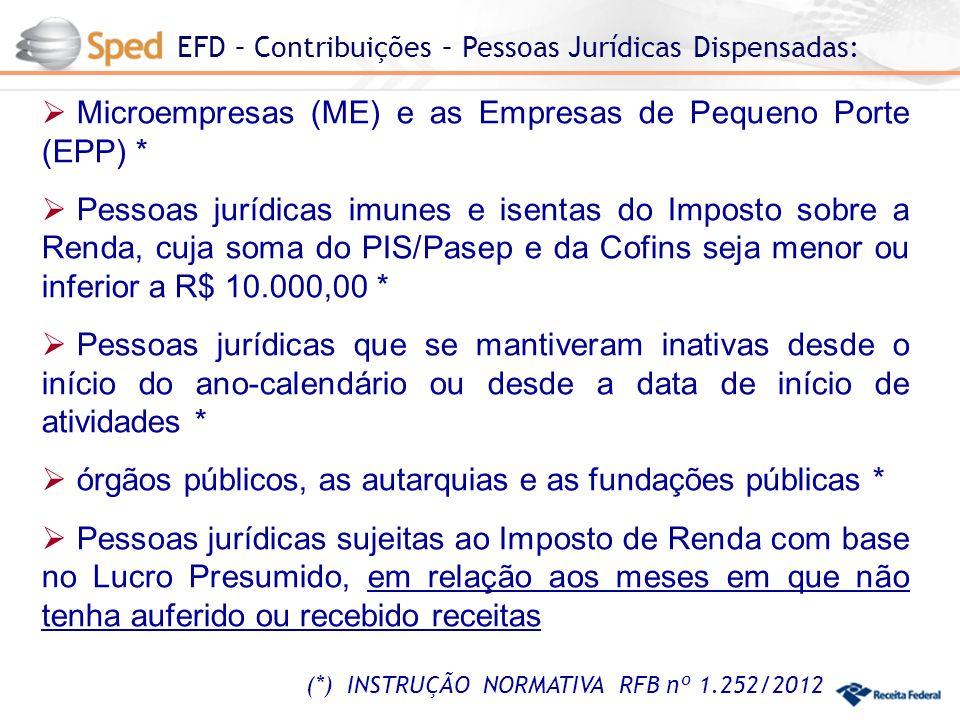 (*) INSTRUÇÃO NORMATIVA RFB nº 1.252/2012