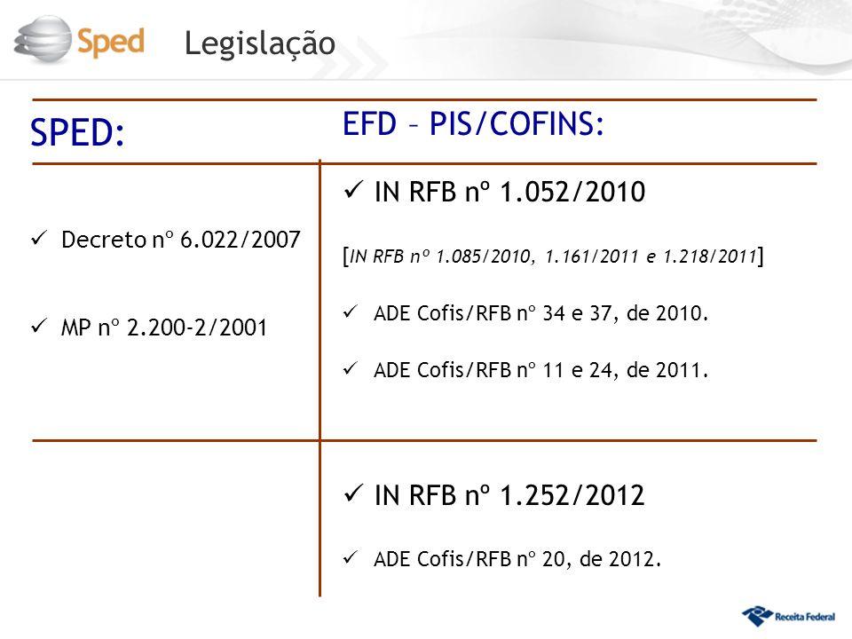SPED: Legislação EFD – PIS/COFINS: IN RFB nº 1.052/2010