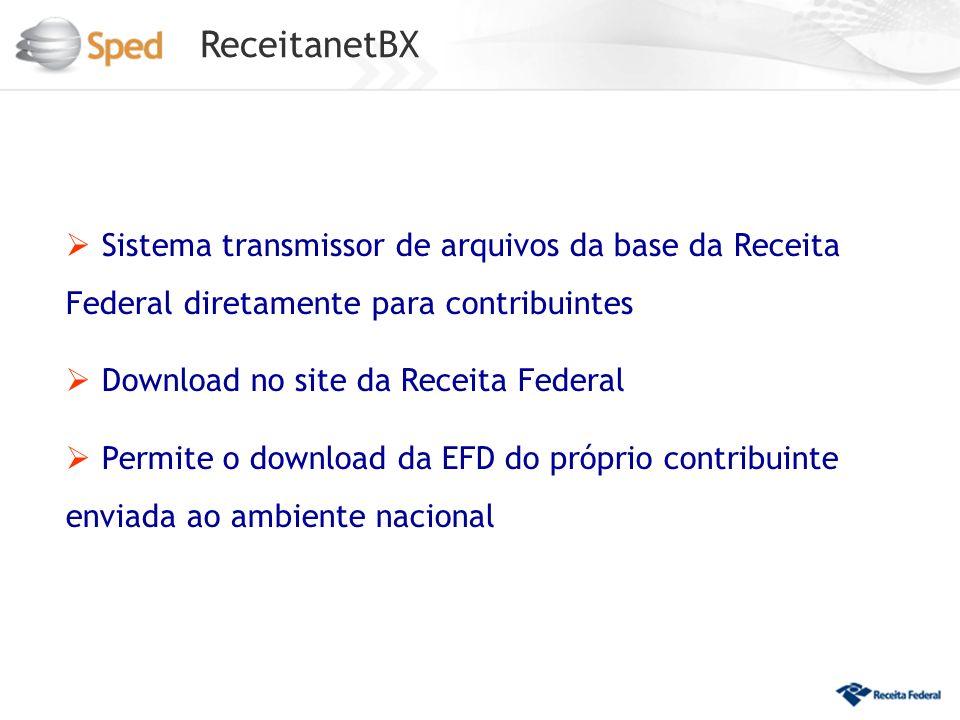 ReceitanetBX Sistema transmissor de arquivos da base da Receita Federal diretamente para contribuintes.
