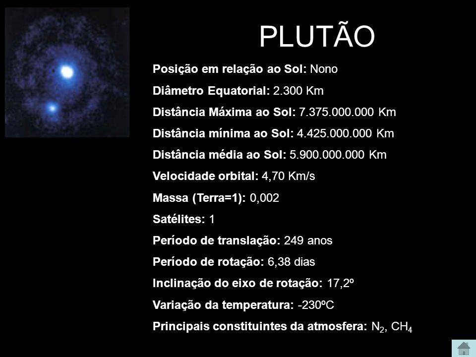 PLUTÃO Posição em relação ao Sol: Nono Diâmetro Equatorial: 2.300 Km