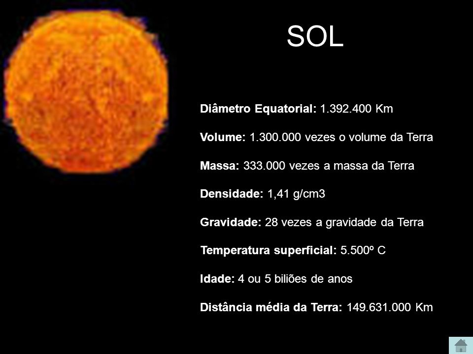 SOL Diâmetro Equatorial: 1.392.400 Km