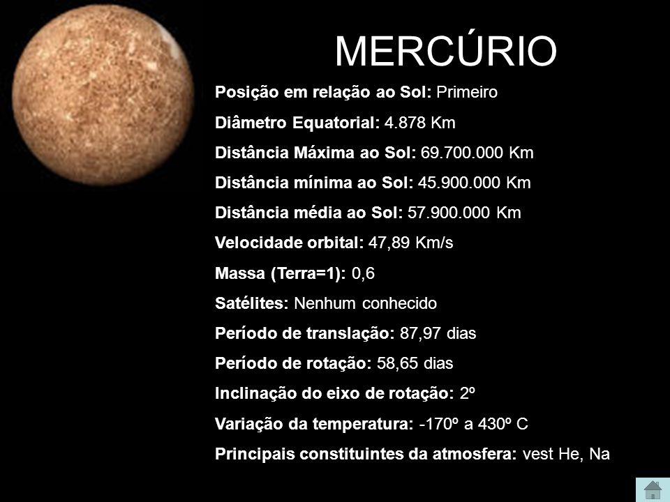 MERCÚRIO Posição em relação ao Sol: Primeiro