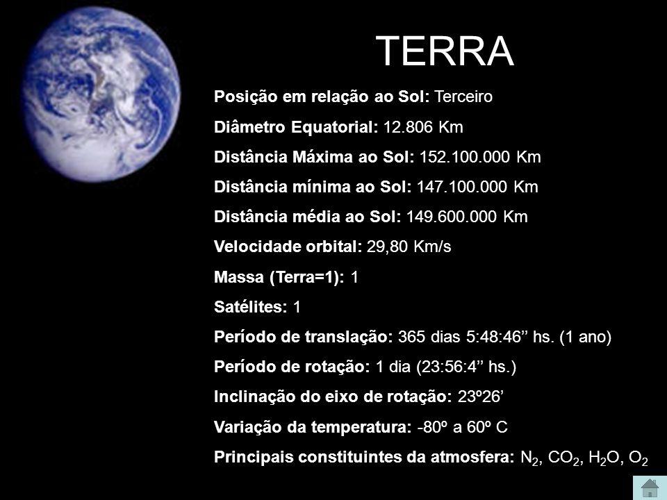 TERRA Posição em relação ao Sol: Terceiro