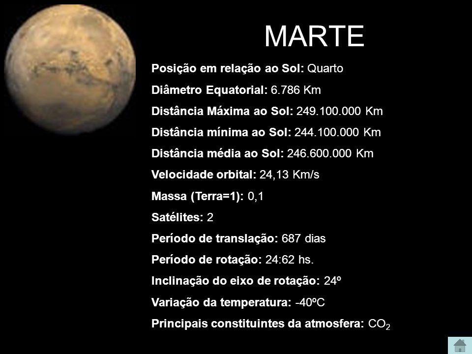 MARTE Posição em relação ao Sol: Quarto Diâmetro Equatorial: 6.786 Km