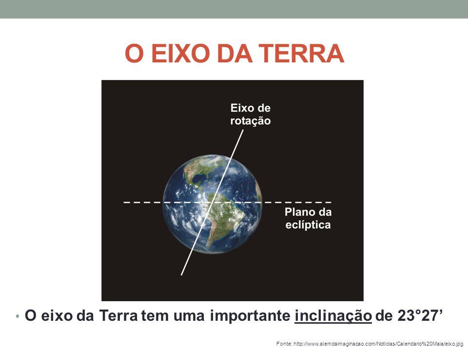 O EIXO DA TERRA O eixo da Terra tem uma importante inclinação de 23°27' Fonte: http://www.alemdaimaginacao.com/Noticias/Calendario%20Maia/eixo.jpg.