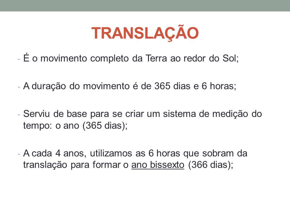 TRANSLAÇÃO É o movimento completo da Terra ao redor do Sol;