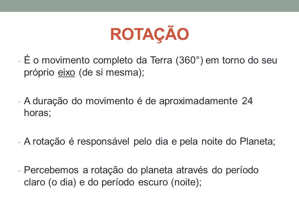 ROTAÇÃO É o movimento completo da Terra (360°) em torno do seu próprio eixo (de si mesma); A duração do movimento é de aproximadamente 24 horas;