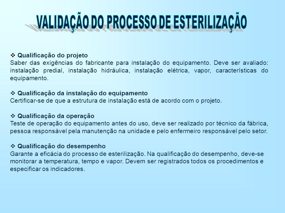 VALIDAÇÃO DO PROCESSO DE ESTERILIZAÇÃO