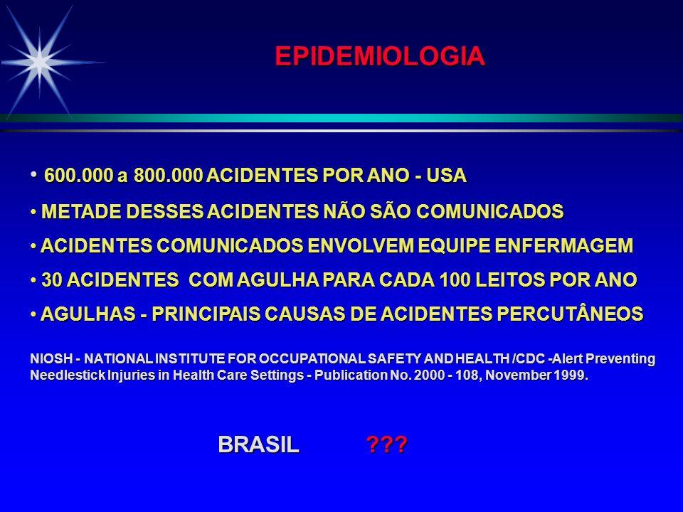 EPIDEMIOLOGIA 600.000 a 800.000 ACIDENTES POR ANO - USA BRASIL