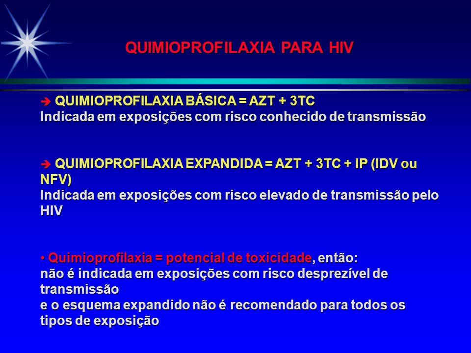 QUIMIOPROFILAXIA PARA HIV