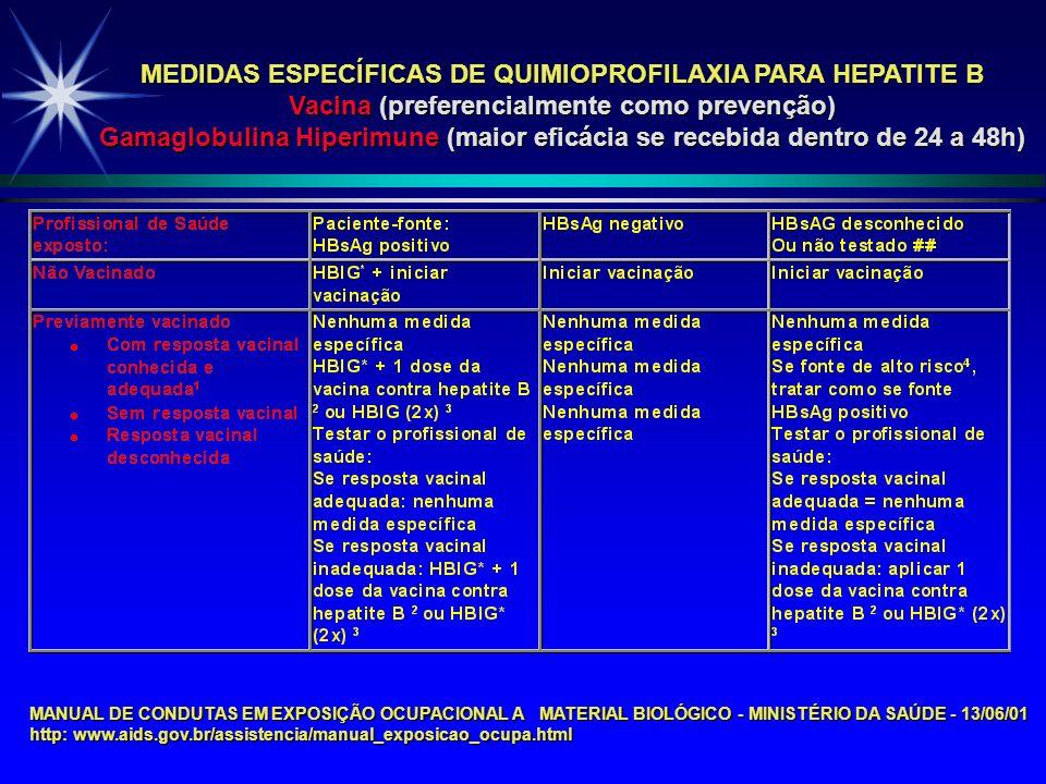 MEDIDAS ESPECÍFICAS DE QUIMIOPROFILAXIA PARA HEPATITE B