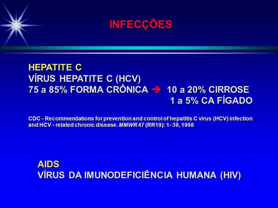 INFECÇÕES HEPATITE C VÍRUS HEPATITE C (HCV)