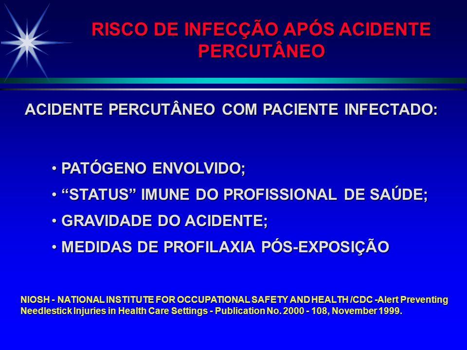 RISCO DE INFECÇÃO APÓS ACIDENTE