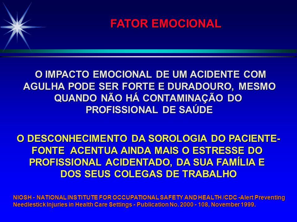 FATOR EMOCIONAL O IMPACTO EMOCIONAL DE UM ACIDENTE COM