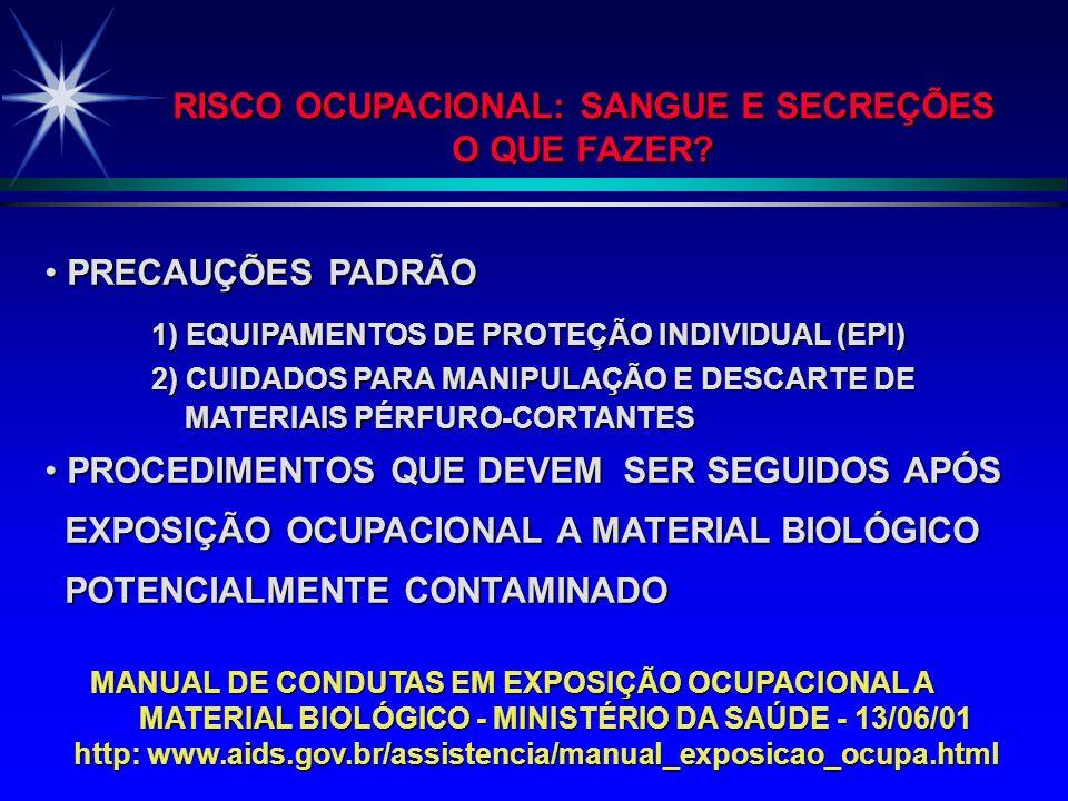 RISCO OCUPACIONAL: SANGUE E SECREÇÕES