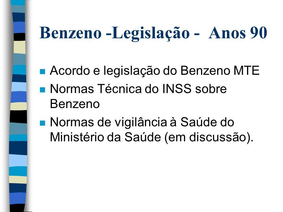 Benzeno -Legislação - Anos 90