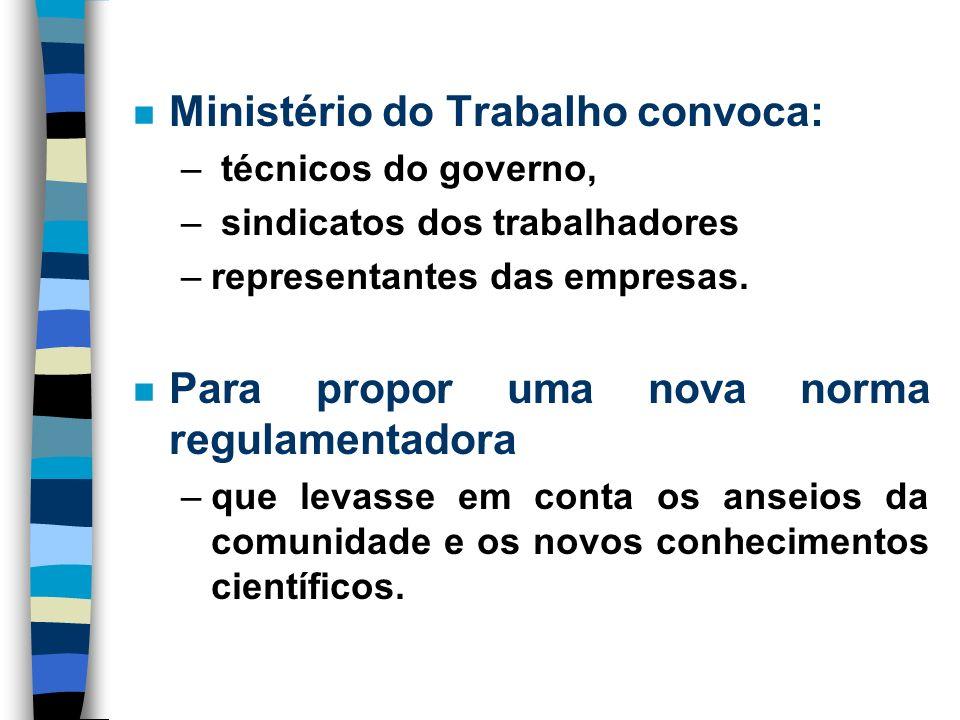 Ministério do Trabalho convoca: