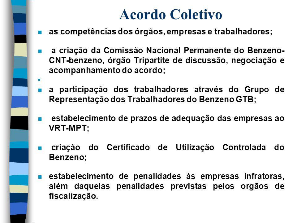 Acordo Coletivo as competências dos órgãos, empresas e trabalhadores;