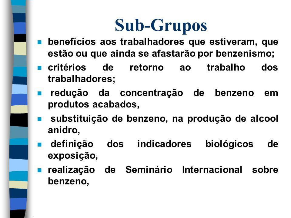 Sub-Grupos benefícios aos trabalhadores que estiveram, que estão ou que ainda se afastarão por benzenismo;