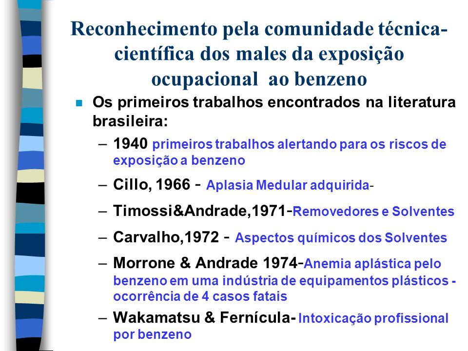 Reconhecimento pela comunidade técnica-científica dos males da exposição ocupacional ao benzeno