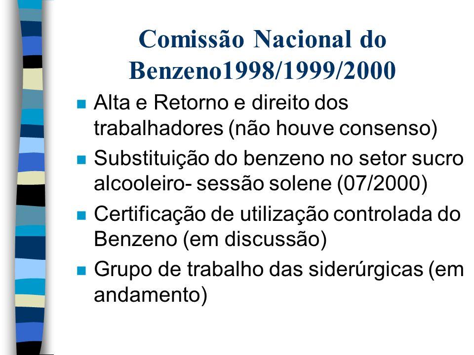 Comissão Nacional do Benzeno1998/1999/2000