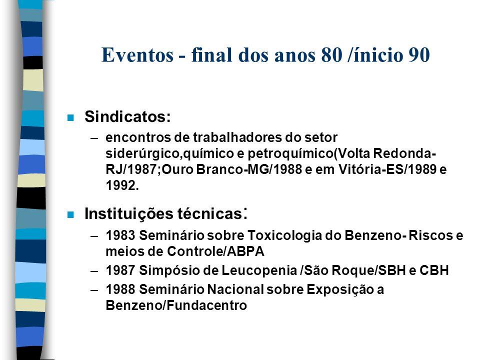 Eventos - final dos anos 80 /ínicio 90
