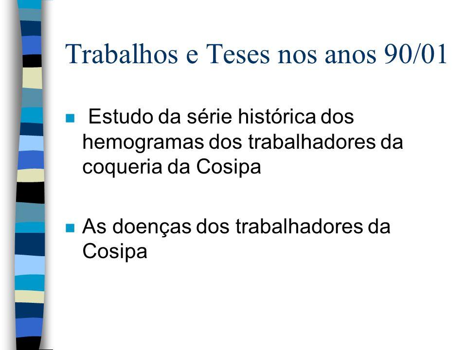 Trabalhos e Teses nos anos 90/01