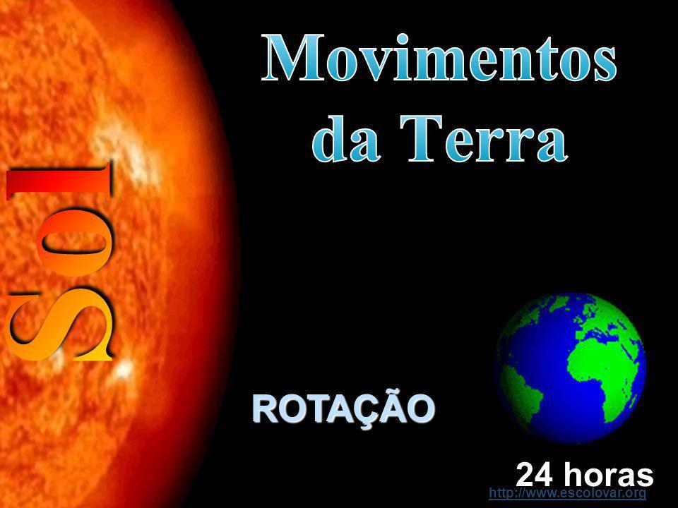 Movimentos da Terra Sol ROTAÇÃO 24 horas
