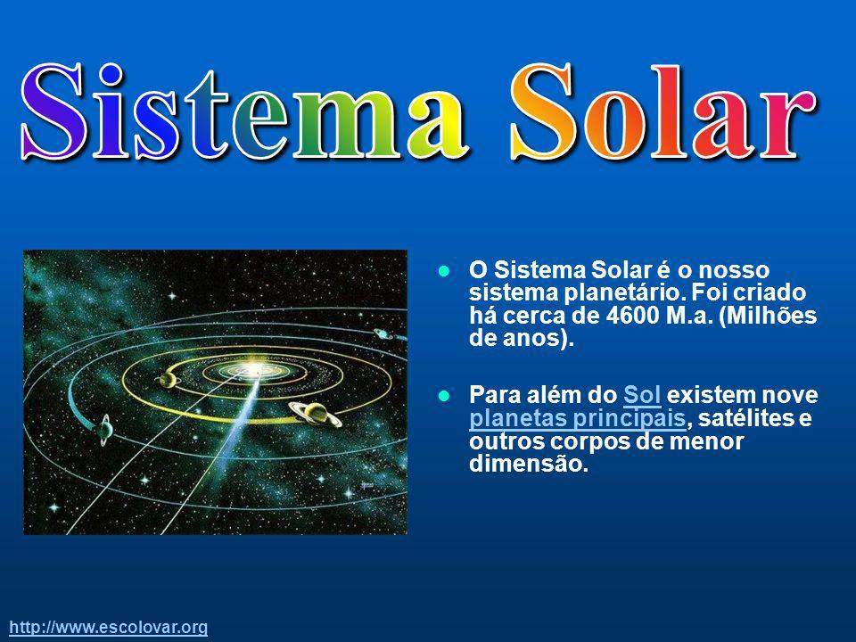 Sistema Solar O Sistema Solar é o nosso sistema planetário. Foi criado há cerca de 4600 M.a. (Milhões de anos).