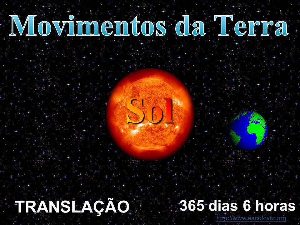 Movimentos da Terra Sol TRANSLAÇÃO 365 dias 6 horas