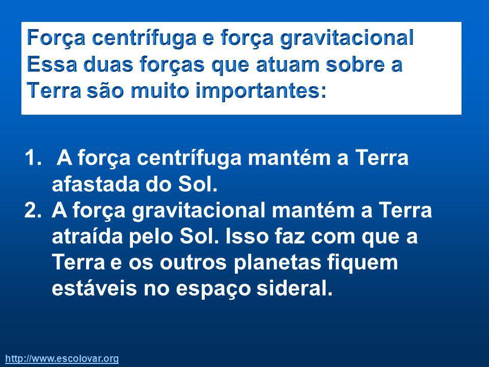 Força centrífuga e força gravitacional Essa duas forças que atuam sobre a Terra são muito importantes: