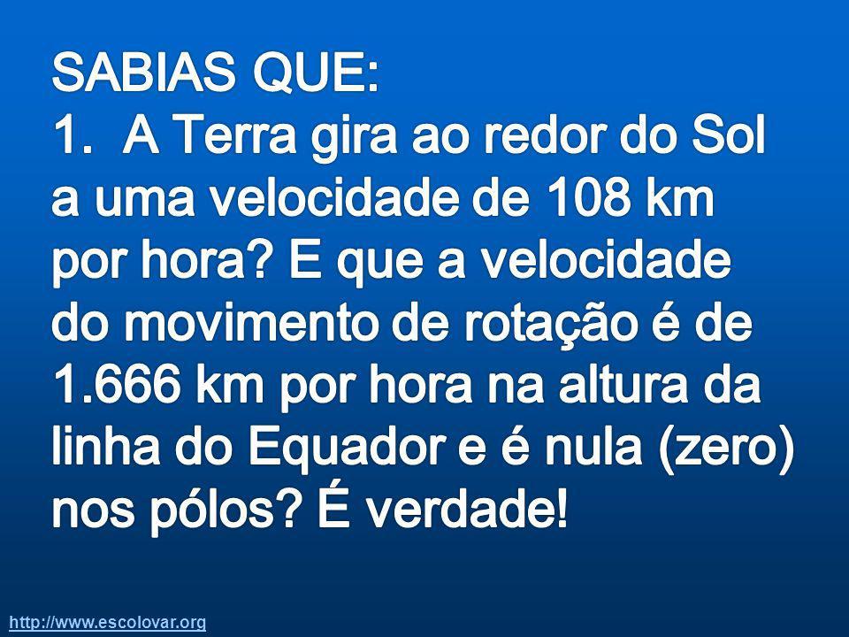 SABIAS QUE: 1. A Terra gira ao redor do Sol a uma velocidade de 108 km por hora.