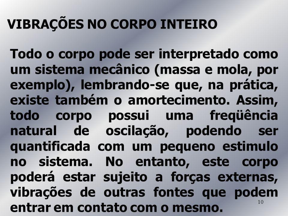 VIBRAÇÕES NO CORPO INTEIRO